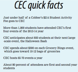 CEC Quick Facts